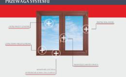 okna kompozyt drewno